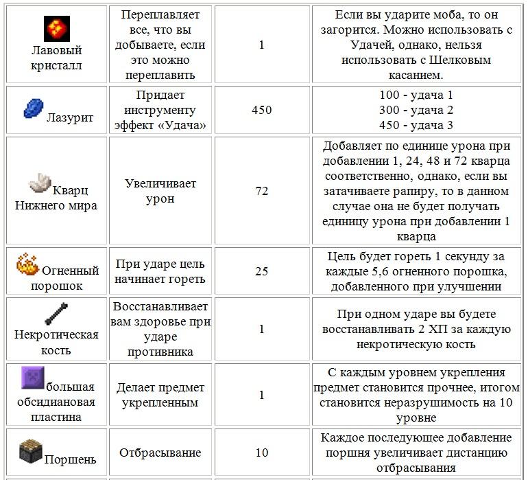 Костюм ИНДЕЙЦА своими руками Карнавальный костюм